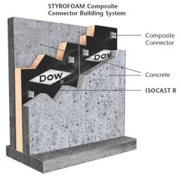 Isocast r insulation for exterior precast construction supply building materials by dow for Exterior concrete wall insulation