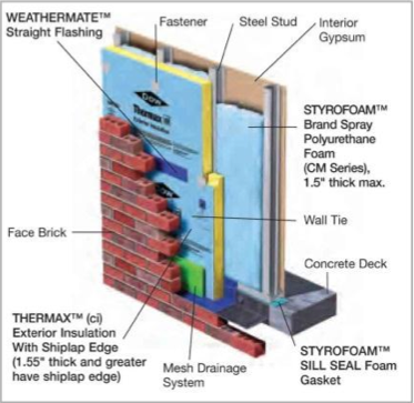 News And Reports in addition Jm Unfaced R 15 Wood Framing 15 X 93 X 3 5 in addition Owens Corning Ecotouch R19 Unfaced 6 1 4 In X 16 In X 96 In Batts In Bag Insulation as well Watch in addition . on dow thermax sheathing
