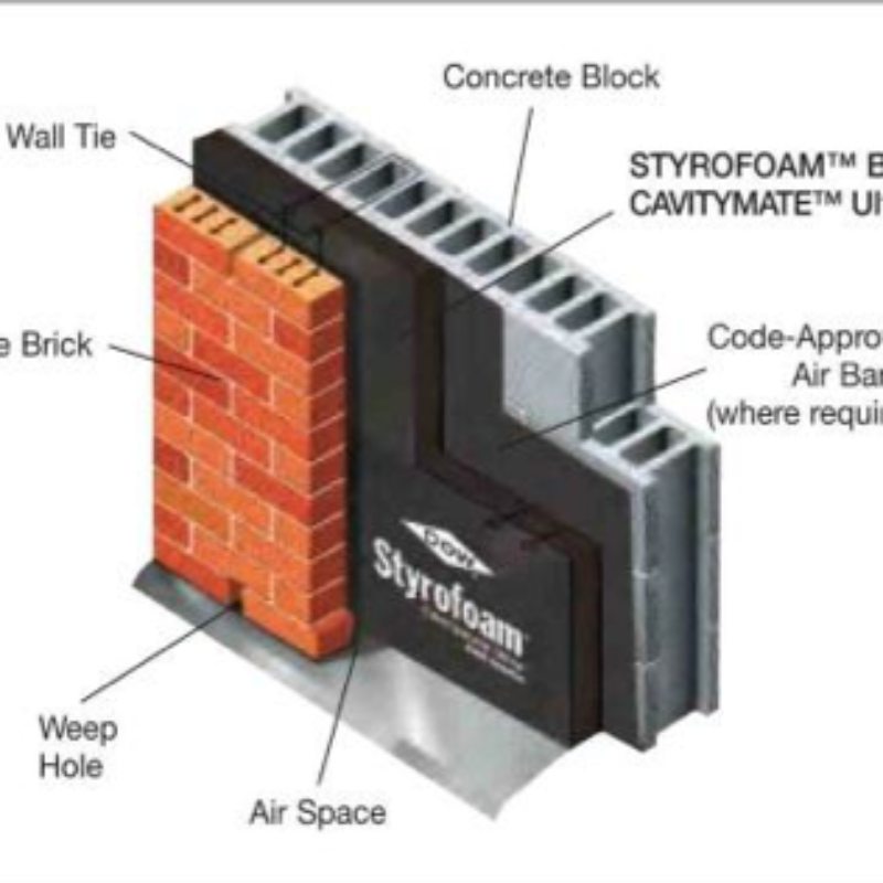 Insulation - Exterior Cavity Wall - Block Backed | Equipment Rental ...