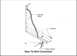 Picture of Base Tie Bolt Concrete Form Connecting Hardware by Symons
