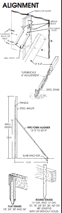Picture of Alignment Tools for Concrete Forms by Symons Steel-Ply