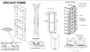 Specialty Concrete Forms – Symons Steel-Ply « Equipment Rental ...