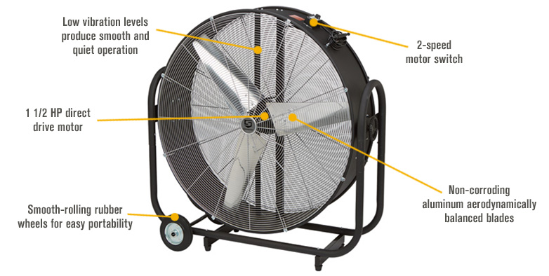 Be Direct Drive Drum Fan 42 Walmart : Strongway tilting direct drive drum fans — in