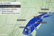 winter strom jonas 1-21-16 accuweather