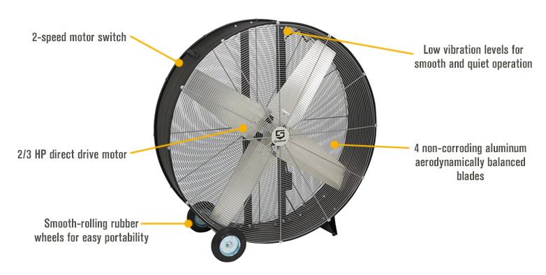 Strongway Open Motor Direct-Drive Drum Fan 48in