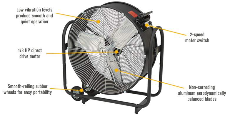Strongway Tilting Direct Drive Drum Fan 24in