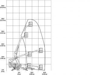 T350 Tow-Pro Boom Lift Reach