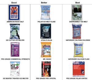 Duke Company - Compare Bagged Ice Melters from The Duke Company Serving Rochester, Ithaca, Dansvilloe and Auburn NY