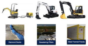 The Duke Company - Rent Excavators and Buy MS4 Supplies