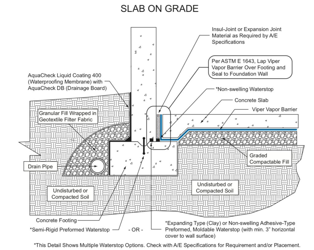 The Duke Company - Installation Instructions for Viper II Under Slab Vapor Barriers