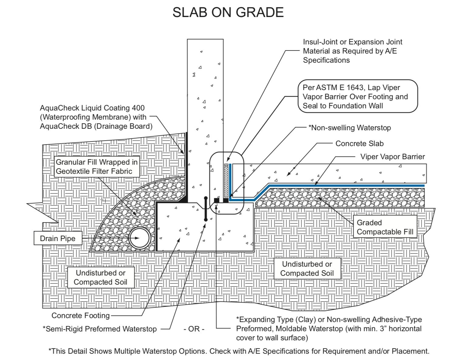 Viper Ii Under Slab Vapor Barriers Are